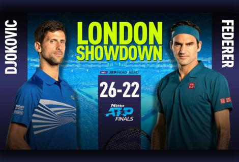Federer Beats Djokovic in London